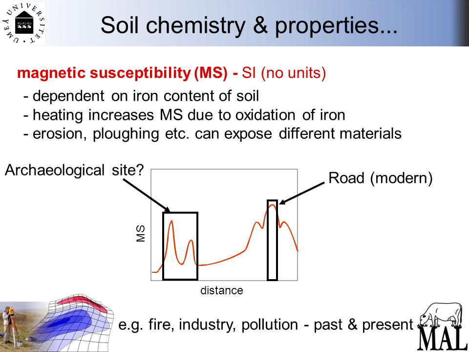 Soil chemistry & properties... - dependent on iron content of soil - heating increases MS due to oxidation of iron - erosion, ploughing etc. can expos