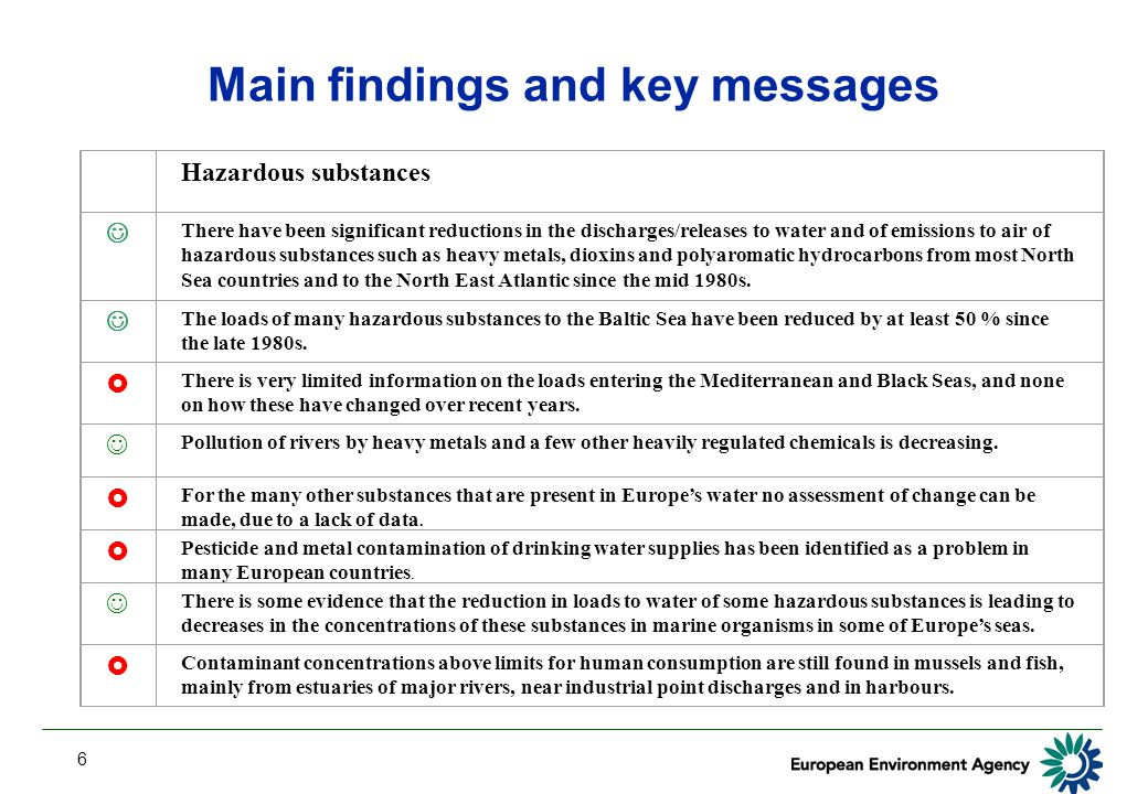 6 Main findings and key messages Hazardous substances There have been significant reductions in the discharges/releases to water and of emissions to a