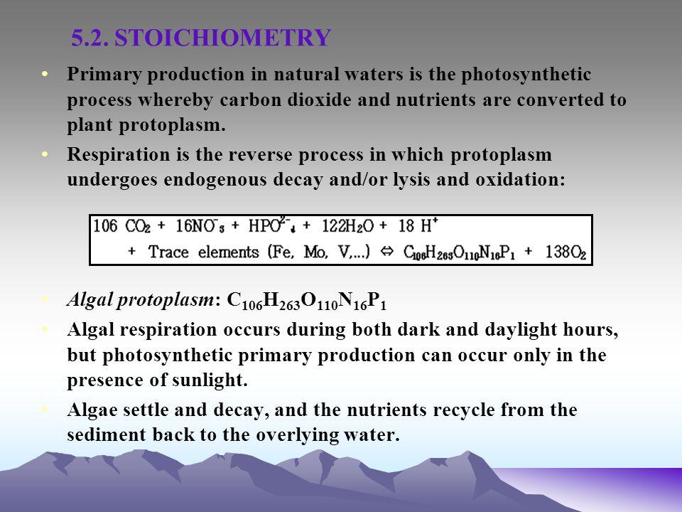 Figure 5.14.Ecosystem model for eutrophication assessments.