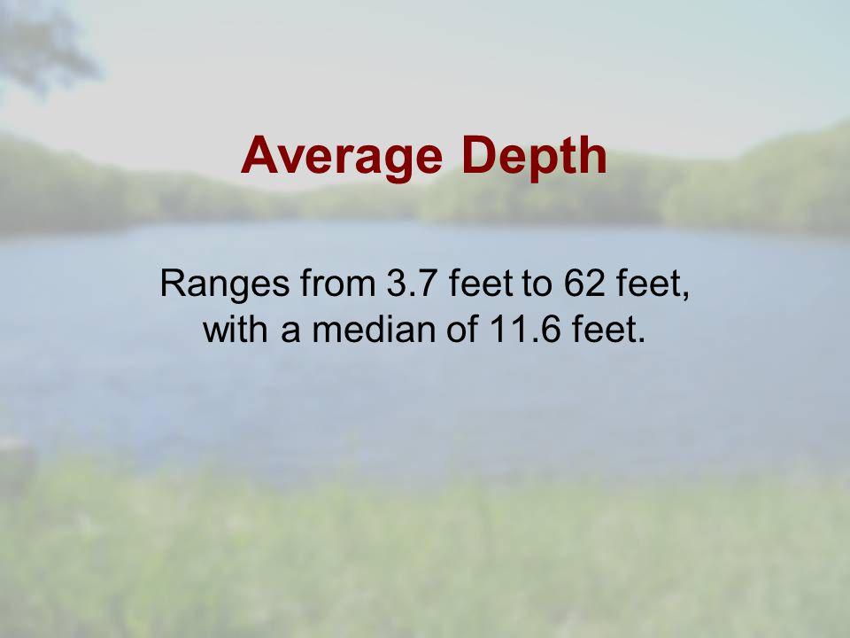 Range = 37 – 95 ug/L