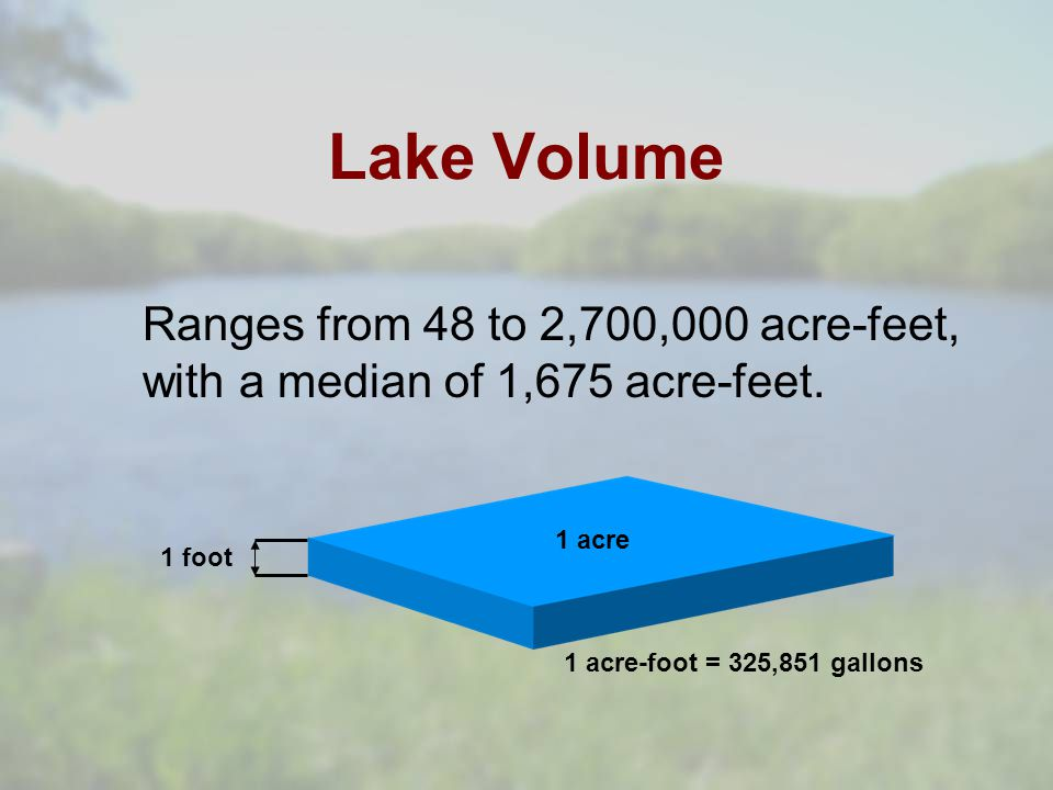 Lake Volume Ranges from 48 to 2,700,000 acre-feet, with a median of 1,675 acre-feet.