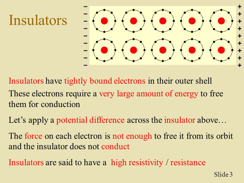 Insulators Slide 3 Insulators have tightly bound electrons in their outer shell These electrons require a very large amount of energy to free them for