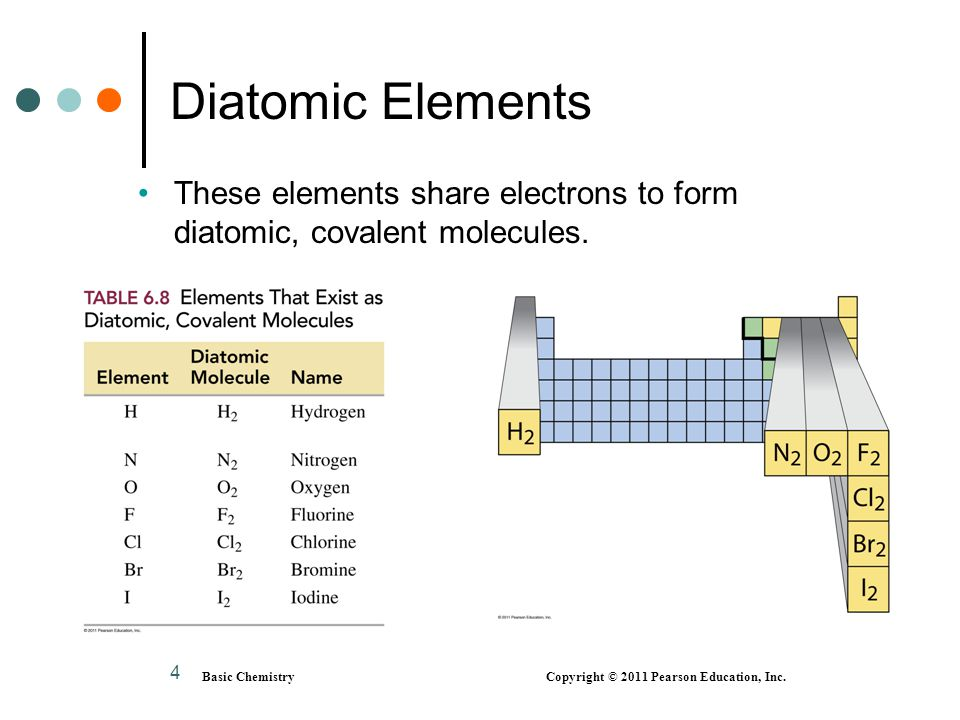 5 What is the name of each of the following diatomic molecules.