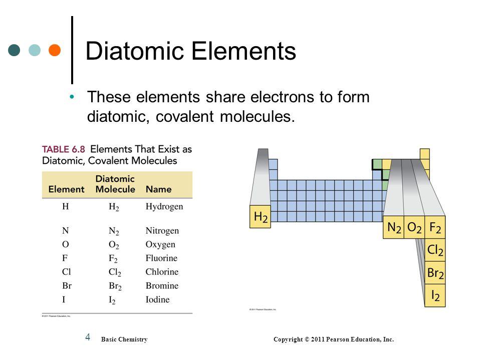 15 Select the correct name for each compound.A.SiCl 4 3) silicon tetrachloride B.