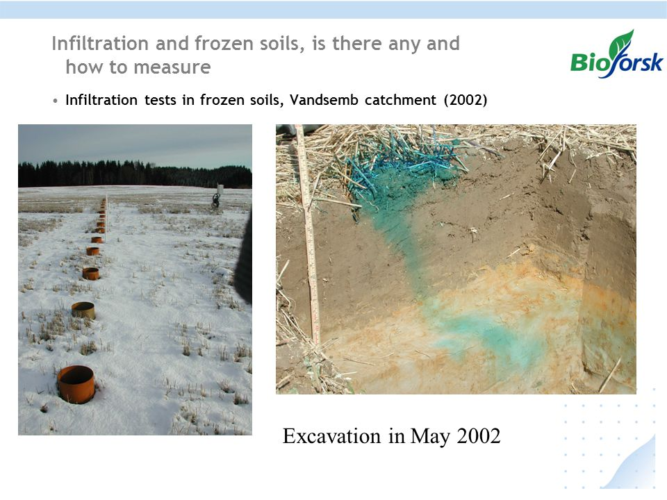 Infiltration and frozen soils, is there any and how to measure Infiltration tests in frozen soils, Vandsemb catchment (2002) Excavation in May 2002