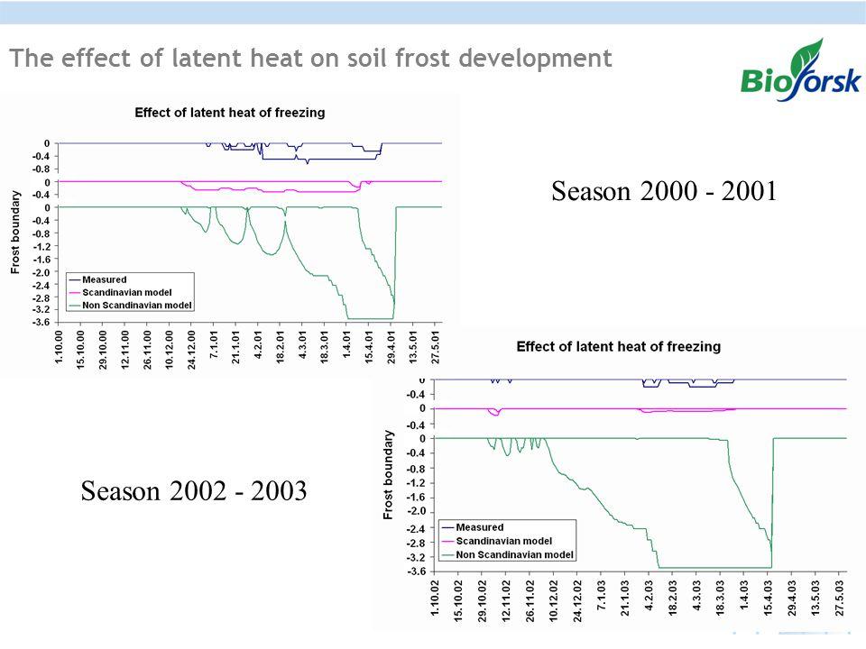 The effect of latent heat on soil frost development Season 2000 - 2001 Season 2002 - 2003