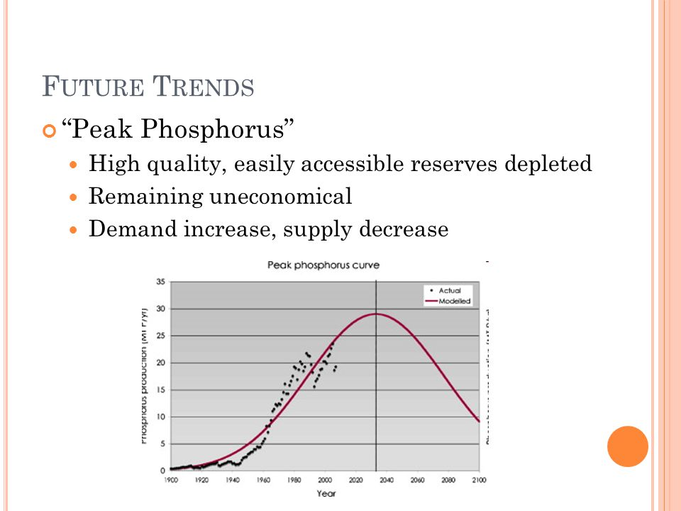 F UTURE T RENDS Peak Phosphorus High quality, easily accessible reserves depleted Remaining uneconomical Demand increase, supply decrease