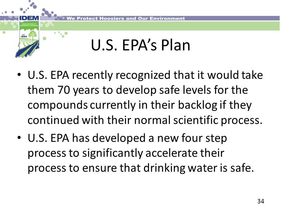 U.S. EPA's Plan U.S.