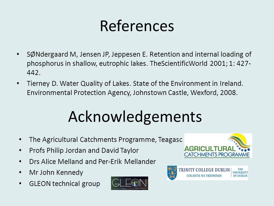 References SØNdergaard M, Jensen JP, Jeppesen E. Retention and internal loading of phosphorus in shallow, eutrophic lakes. TheScientificWorld 2001; 1: