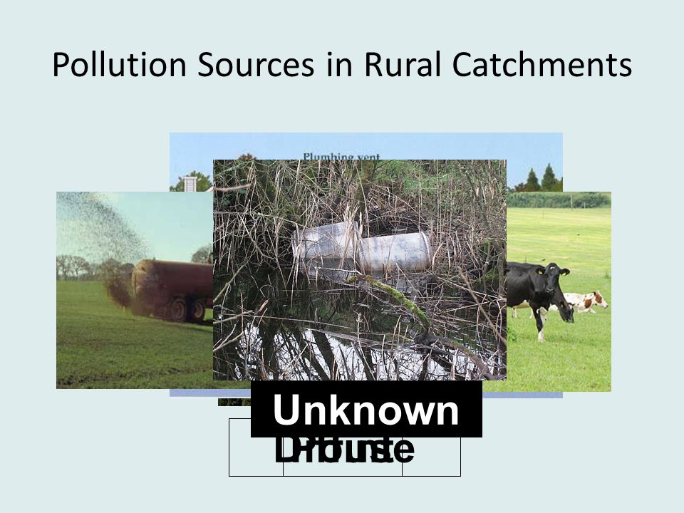 Pollution Sources in Rural Catchments DiffusePoint Unknown