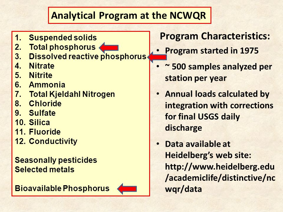 1.Suspended solids 2.Total phosphorus 3.Dissolved reactive phosphorus 4.Nitrate 5.Nitrite 6.Ammonia 7.Total Kjeldahl Nitrogen 8.Chloride 9.Sulfate 10.Silica 11.Fluoride 12.Conductivity Seasonally pesticides Selected metals Bioavailable Phosphorus Analytical Program at the NCWQR Program started in 1975 ~ 500 samples analyzed per station per year Annual loads calculated by integration with corrections for final USGS daily discharge Data available at Heidelberg's web site: http://www.heidelberg.edu /academiclife/distinctive/nc wqr/data Program Characteristics: