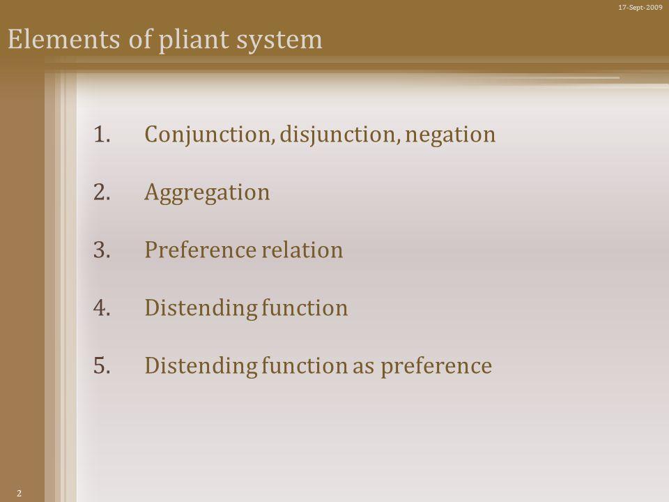 2 17-Sept-2009 Elements of pliant system 1.Conjunction, disjunction, negation 2.Aggregation 3.Preference relation 4.Distending function 5.Distending function as preference