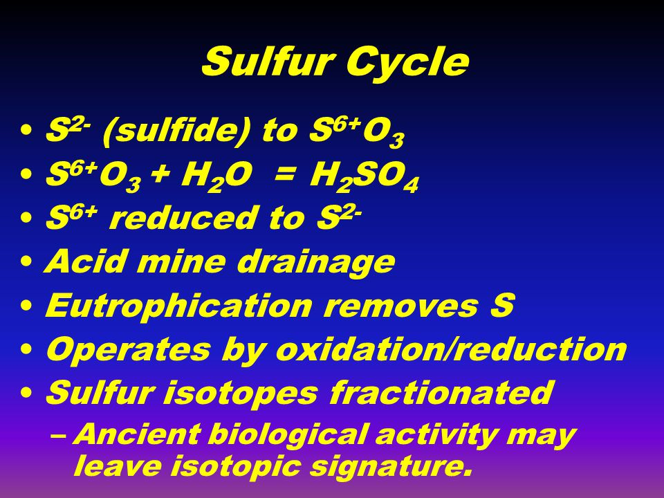 Sulfur Cycle S 2- (sulfide) to S 6+ O 3 S 6+ O 3 + H 2 O = H 2 SO 4 S 6+ reduced to S 2- Acid mine drainage Eutrophication removes S Operates by oxida