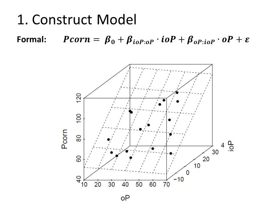 1. Construct Model Formal: