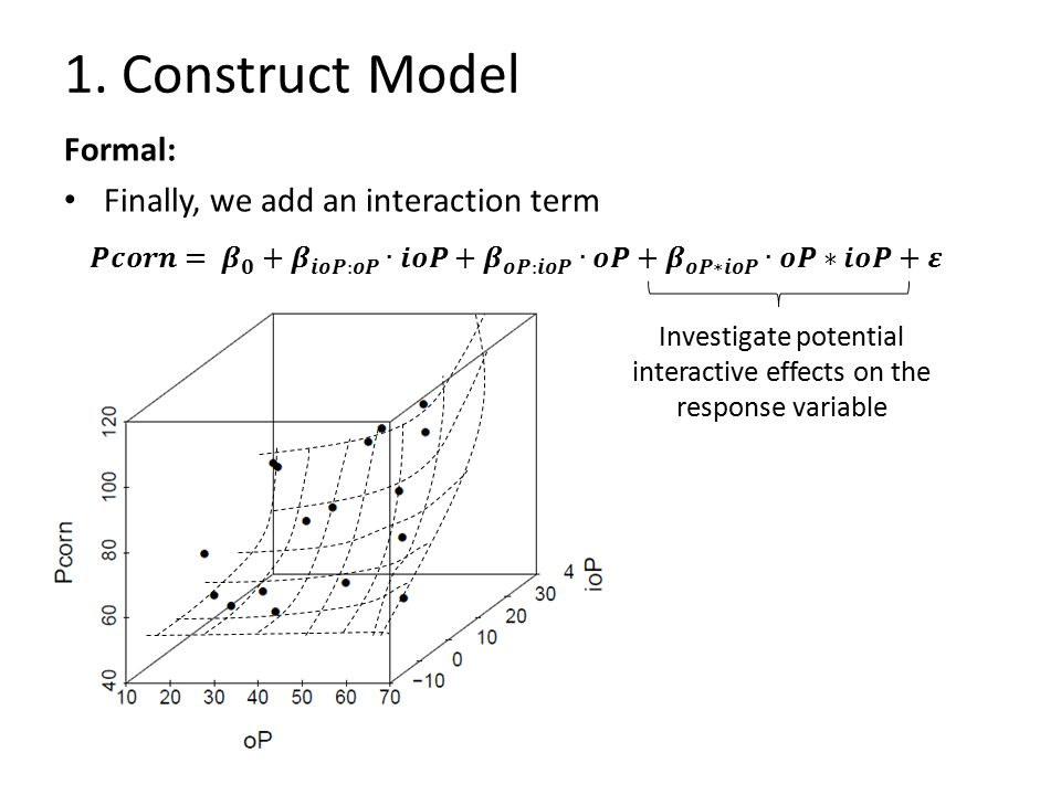 1. Construct Model Formal: Finally, we add an interaction term Investigate potential interactive effects on the response variable