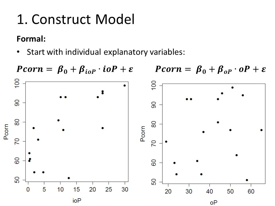 1. Construct Model Formal: Start with individual explanatory variables: