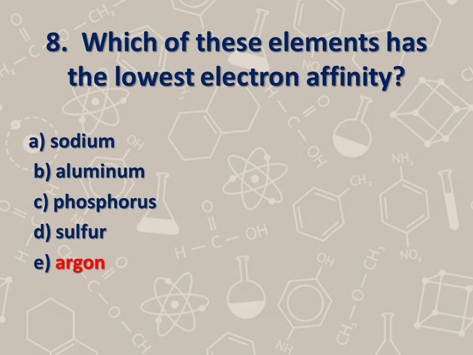 8.Which of these elements has the lowest electron affinity.