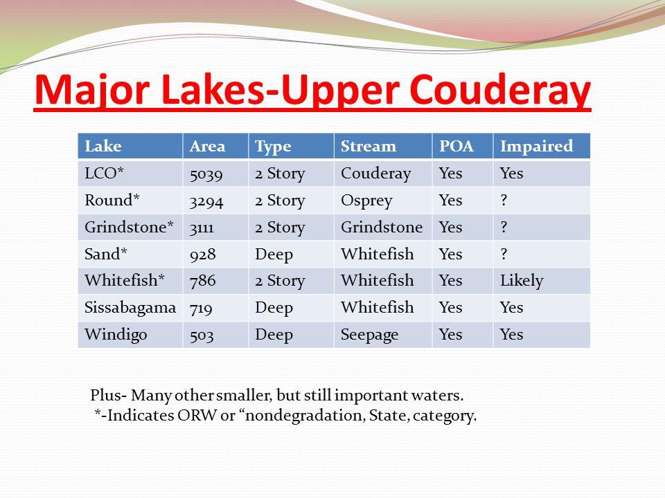 Major Lakes-Upper Couderay LakeAreaTypeStreamPOAImpaired LCO*50392 StoryCouderayYes Round*32942 StoryOspreyYes.