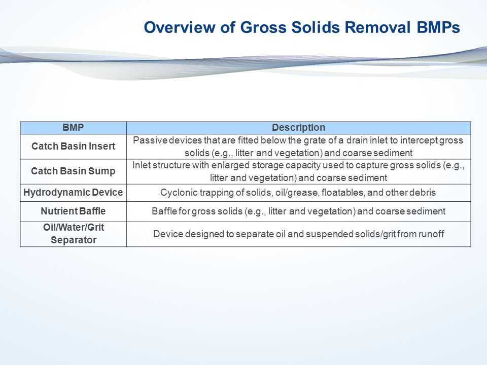 Overview of Gross Solids Removal BMPs BMPDescription Catch Basin Insert Passive devices that are fitted below the grate of a drain inlet to intercept gross solids (e.g., litter and vegetation) and coarse sediment Catch Basin Sump Inlet structure with enlarged storage capacity used to capture gross solids (e.g., litter and vegetation) and coarse sediment Hydrodynamic DeviceCyclonic trapping of solids, oil/grease, floatables, and other debris Nutrient BaffleBaffle for gross solids (e.g., litter and vegetation) and coarse sediment Oil/Water/Grit Separator Device designed to separate oil and suspended solids/grit from runoff