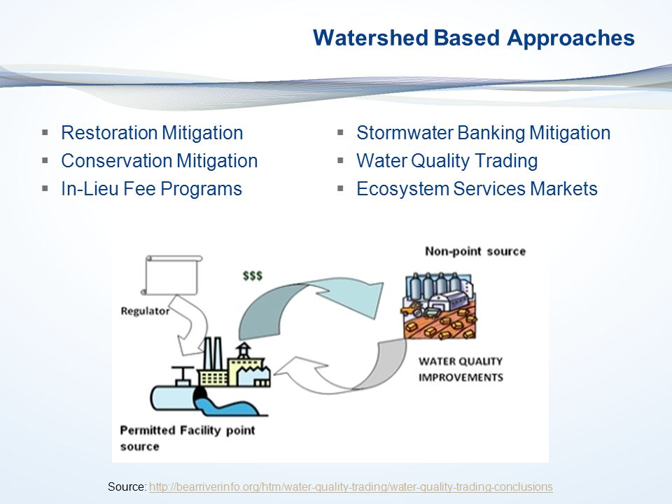 Watershed Based Approaches  Restoration Mitigation  Conservation Mitigation  In-Lieu Fee Programs  Stormwater Banking Mitigation  Water Quality Trading  Ecosystem Services Markets Source: http://bearriverinfo.org/htm/water-quality-trading/water-quality-trading-conclusionshttp://bearriverinfo.org/htm/water-quality-trading/water-quality-trading-conclusions
