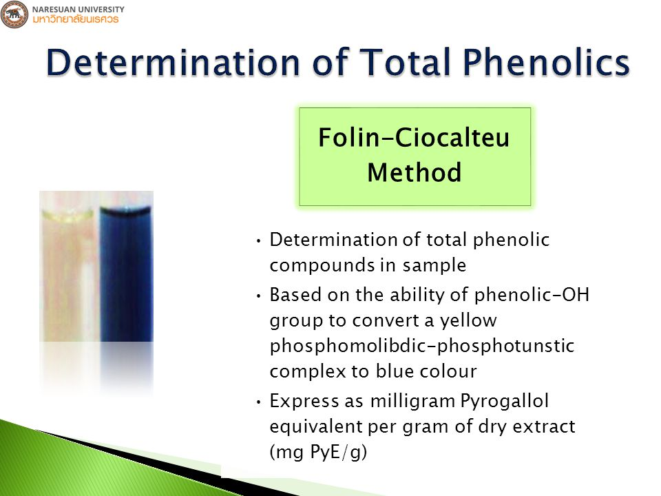 Determination of total phenolic compounds in sample Based on the ability of phenolic-OH group to convert a yellow phosphomolibdic-phosphotunstic complex to blue colour Express as milligram Pyrogallol equivalent per gram of dry extract (mg PyE/g) Folin-Ciocalteu Method