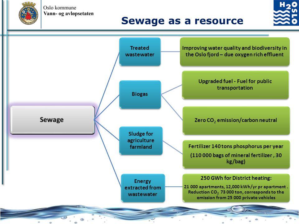 5 Sewage as a resource
