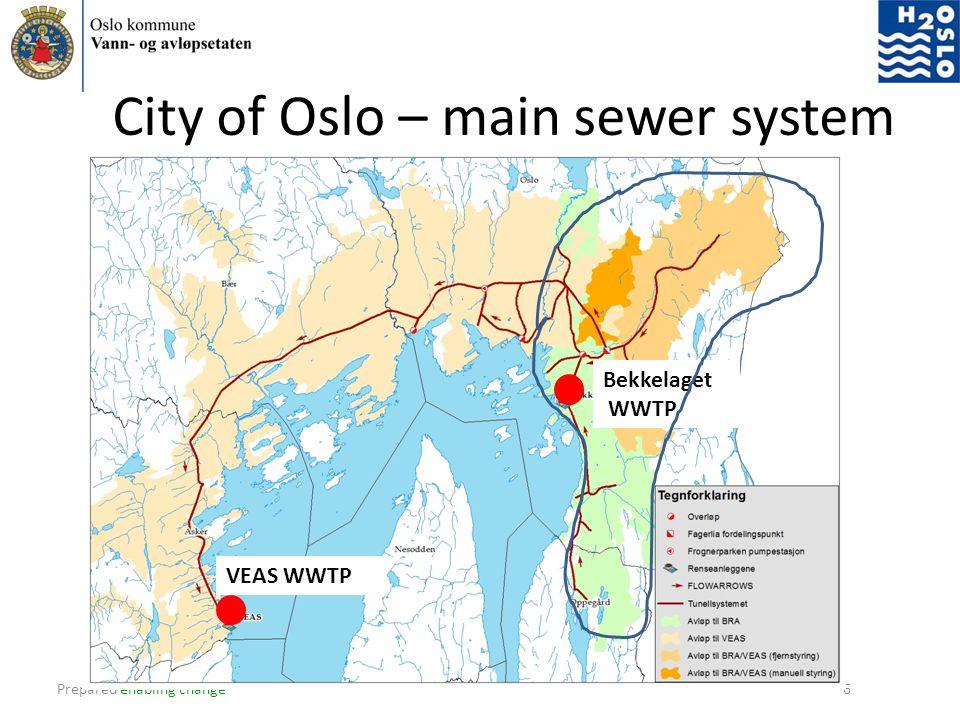 City of Oslo – main sewer system Prepared enabling change6 VEAS WWTP Bekkelaget WWTP