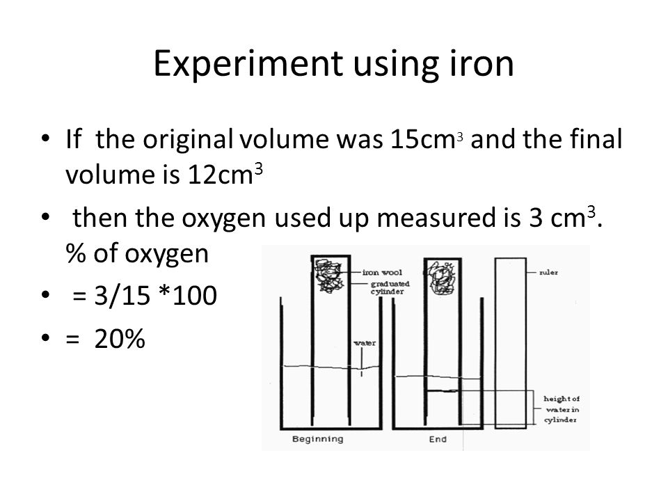 Experiment using iron If the original volume was 15cm 3 and the final volume is 12cm 3 then the oxygen used up measured is 3 cm 3.