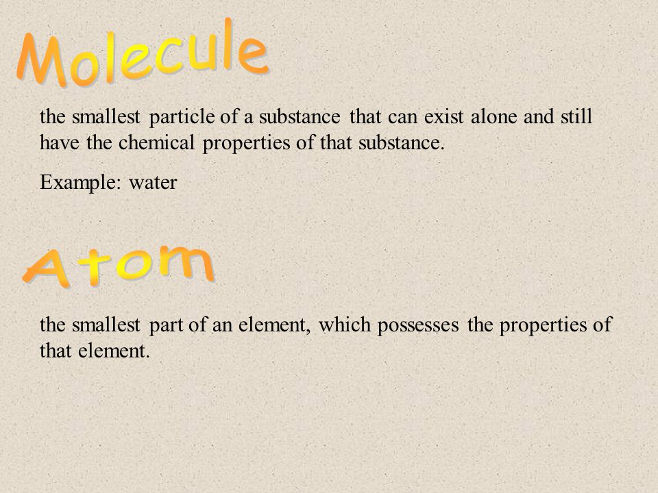 the smallest particle of a substance that can exist alone and still have the chemical properties of that substance.