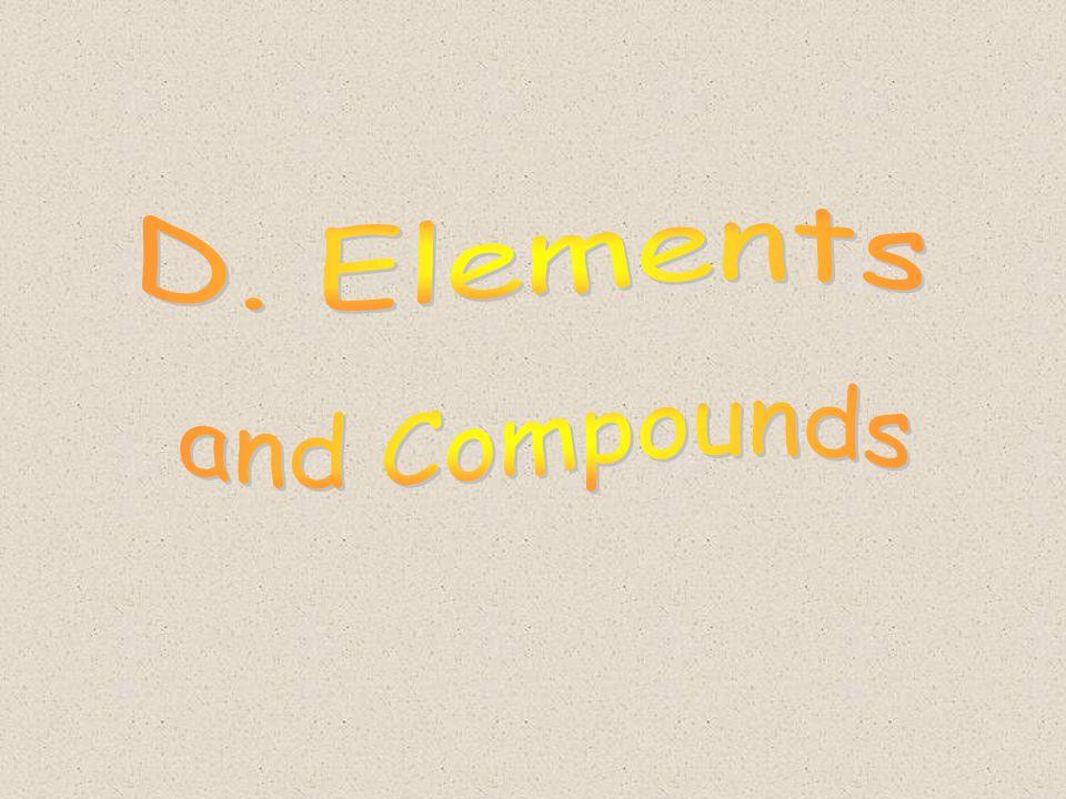 Symbols of Elements: Common metals