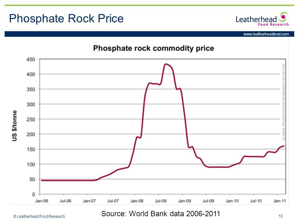 www.leatherheadfood.com 10 © Leatherhead Food Research Phosphate Rock Price Source: World Bank data 2006-2011