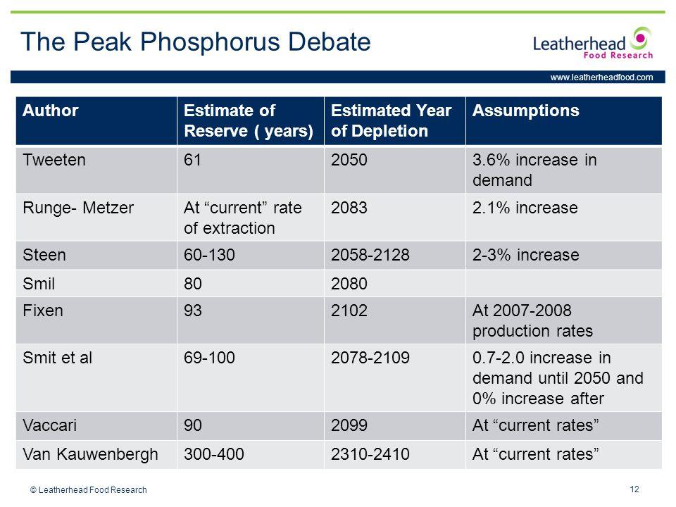 www.leatherheadfood.com 12 © Leatherhead Food Research The Peak Phosphorus Debate AuthorEstimate of Reserve ( years) Estimated Year of Depletion Assum