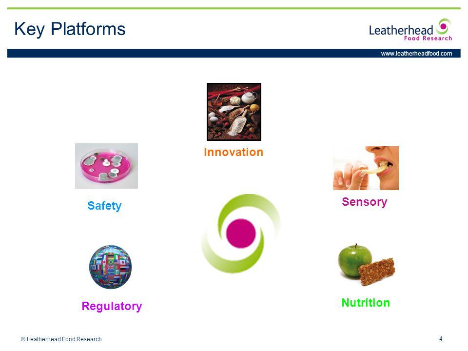 www.leatherheadfood.com 4 © Leatherhead Food Research Key Platforms Nutrition Sensory Regulatory Innovation Safety