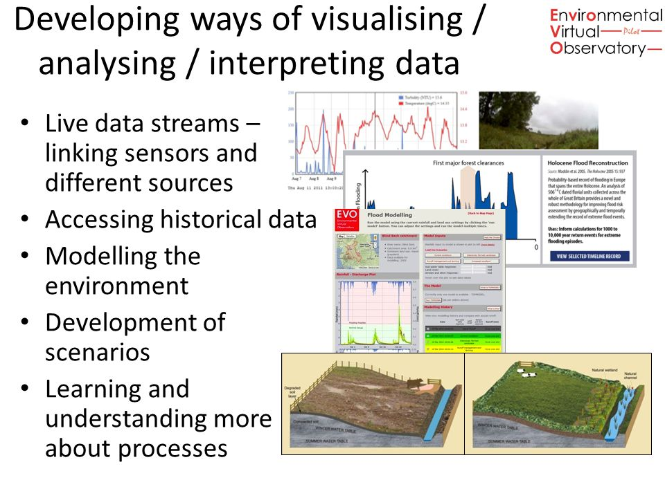 Developing ways of visualising / analysing / interpreting data Live data streams – linking sensors and different sources Accessing historical data Modelling the environment Development of scenarios Learning and understanding more about processes