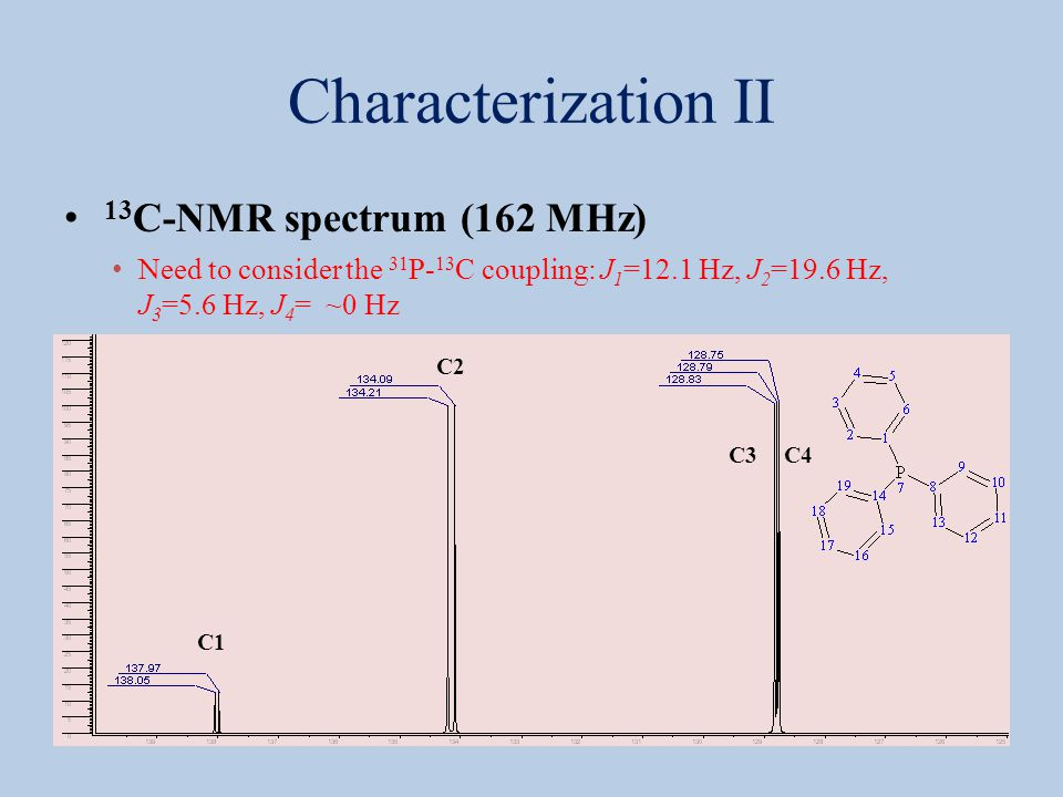 Characterization II 13 C-NMR spectrum (162 MHz) Need to consider the 31 P- 13 C coupling: J 1 =12.1 Hz, J 2 =19.6 Hz, J 3 =5.6 Hz, J 4 = ~0 Hz C1 C2 C
