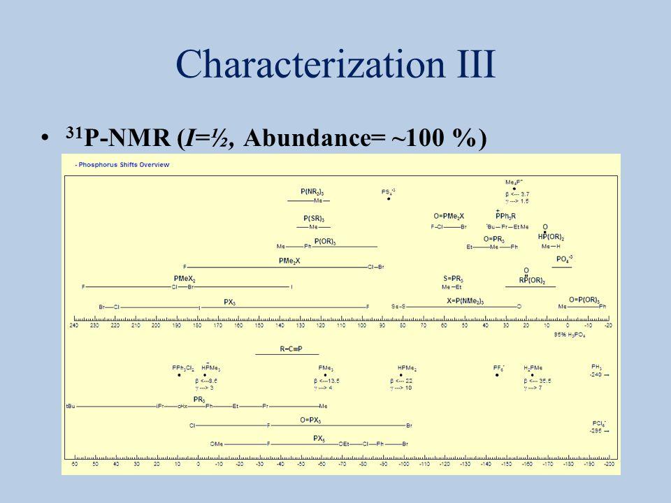 Characterization III 31 P-NMR (I=½, Abundance= ~100 %)