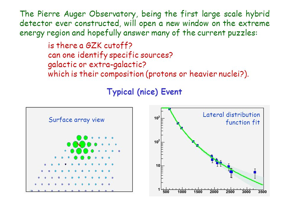 Typical (nice) Event The Pierre Auger Observatory, being the first large scale hybrid detector ever constructed, will open a new window on the extreme energy region and hopefully answer many of the current puzzles: is there a GZK cutoff.