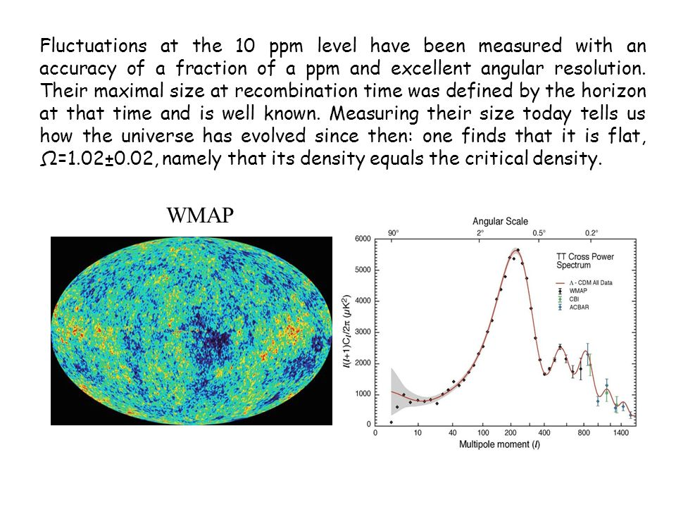 WMAP Fluctuations at the 10 ppm level have been measured with an accuracy of a fraction of a ppm and excellent angular resolution.