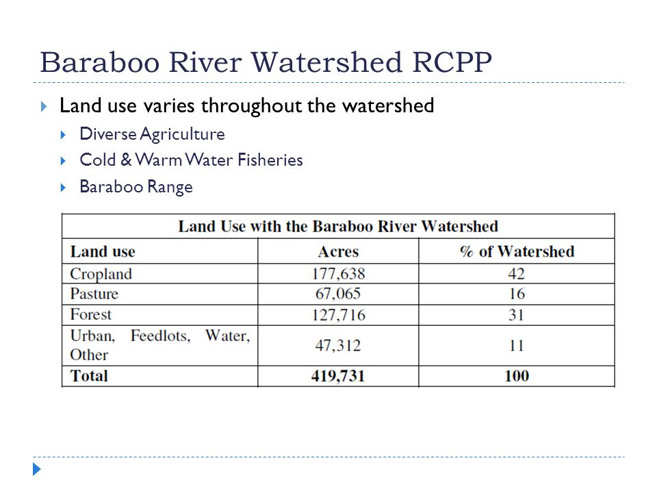 Baraboo River Watershed RCPP  Land use varies throughout the watershed  Diverse Agriculture  Cold & Warm Water Fisheries  Baraboo Range