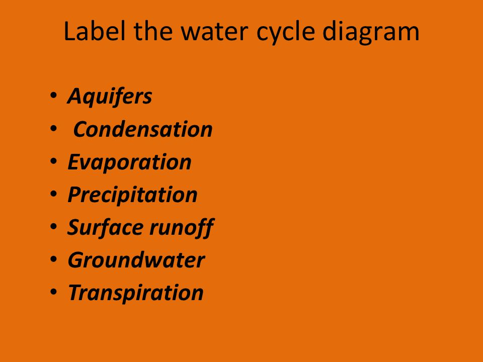 Label the water cycle diagram CondensationPrecipitation Condensation Transpiration Ground water Surface runoff Evaporation Aquifers