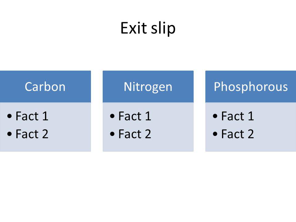 Exit slip Carbon Fact 1 Fact 2 Nitrogen Fact 1 Fact 2 Phosphorous Fact 1 Fact 2