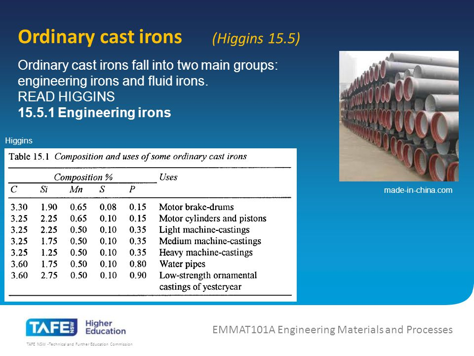 TAFE NSW -Technical and Further Education Commission Ordinary cast irons EMMAT101A Engineering Materials and Processes (Higgins 15.5) Ordinary cast irons fall into two main groups: engineering irons and fluid irons.