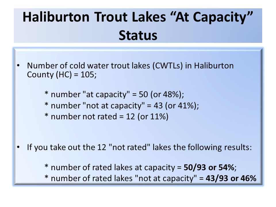 Haliburton Trout Lakes At Capacity Status Number of cold water trout lakes (CWTLs) in Haliburton County (HC) = 105; * number at capacity = 50 (or 48%); * number not at capacity = 43 (or 41%); * number not rated = 12 (or 11%) If you take out the 12 not rated lakes the following results: * number of rated lakes at capacity = 50/93 or 54%; * number of rated lakes not at capacity = 43/93 or 46%