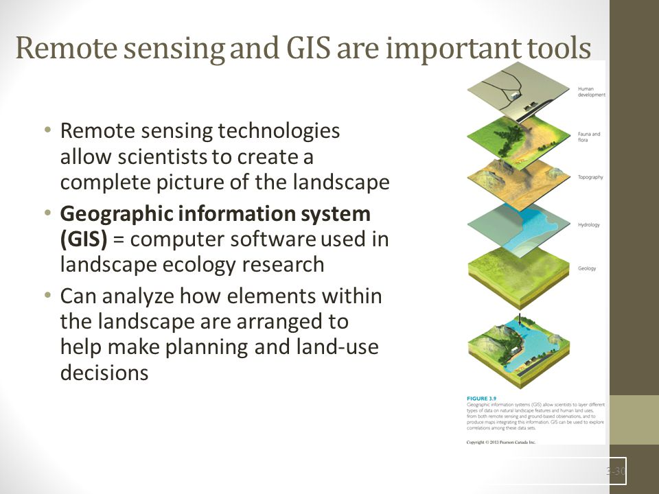 3-30 Remote sensing and GIS are important tools Remote sensing technologies allow scientists to create a complete picture of the landscape Geographic