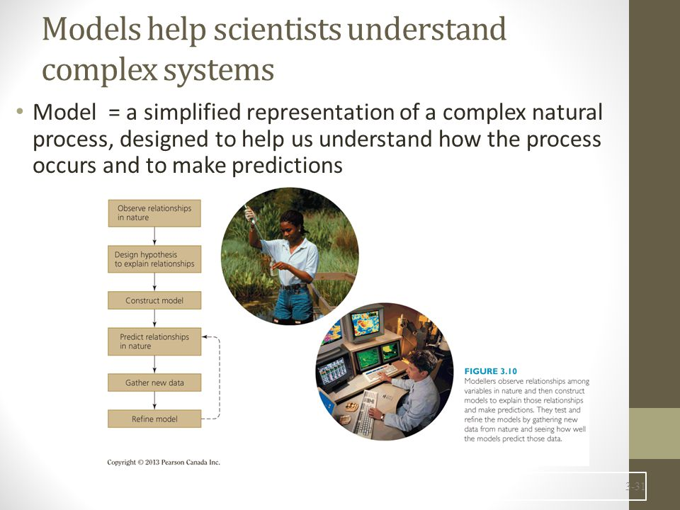 3-31 Models help scientists understand complex systems Model = a simplified representation of a complex natural process, designed to help us understand how the process occurs and to make predictions