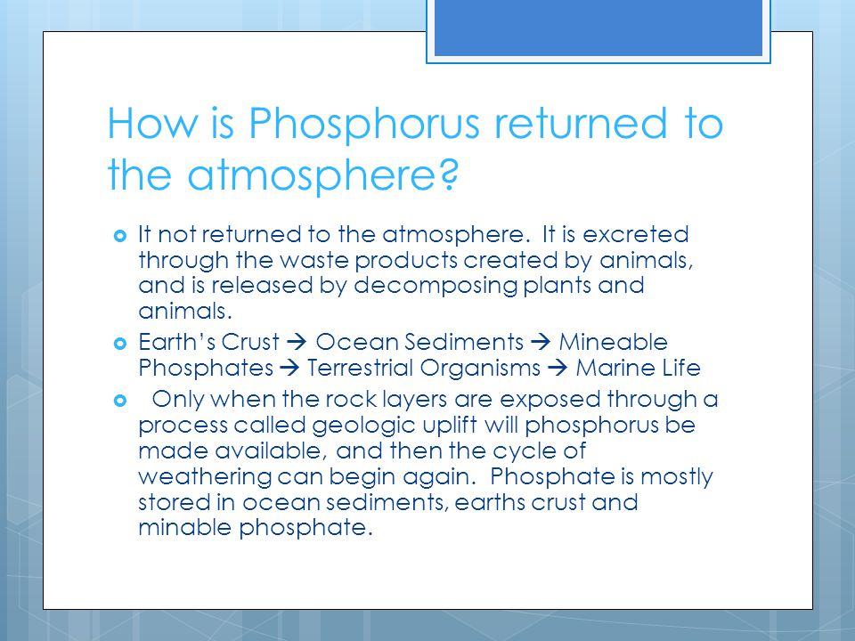 How is Phosphorus returned to the atmosphere.  It not returned to the atmosphere.