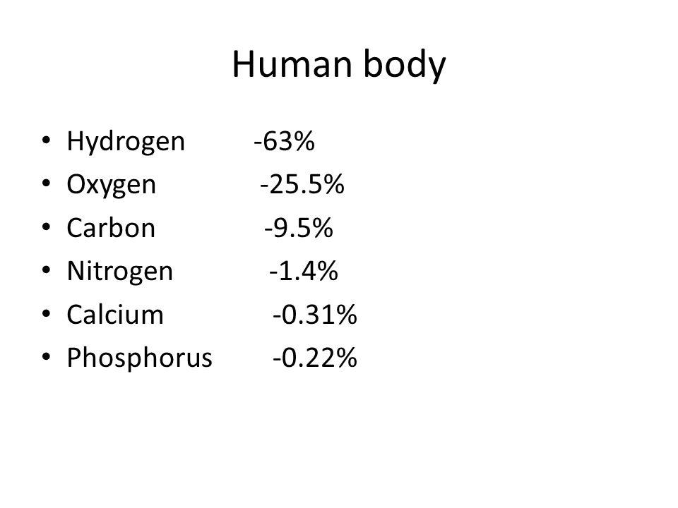 Human body Hydrogen -63% Oxygen -25.5% Carbon -9.5% Nitrogen -1.4% Calcium -0.31% Phosphorus -0.22%