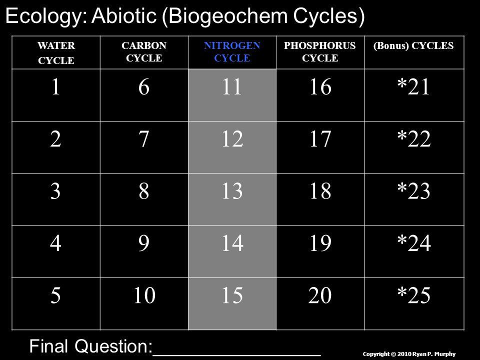 WATER CYCLE CARBON CYCLE NITROGEN CYCLE PHOSPHORUS CYCLE (Bonus) CYCLES 161116*21 271217*22 381318*23 491419*24 5101520*25 Copyright © 2010 Ryan P.