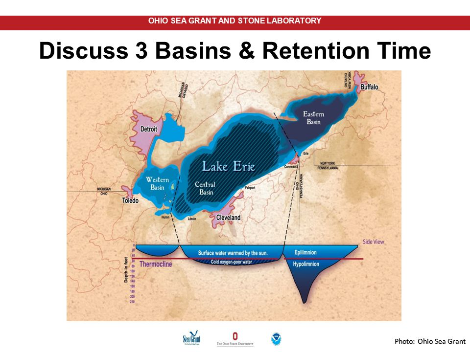 OHIO SEA GRANT AND STONE LABORATORY Photo: Ohio Sea Grant Discuss 3 Basins & Retention Time