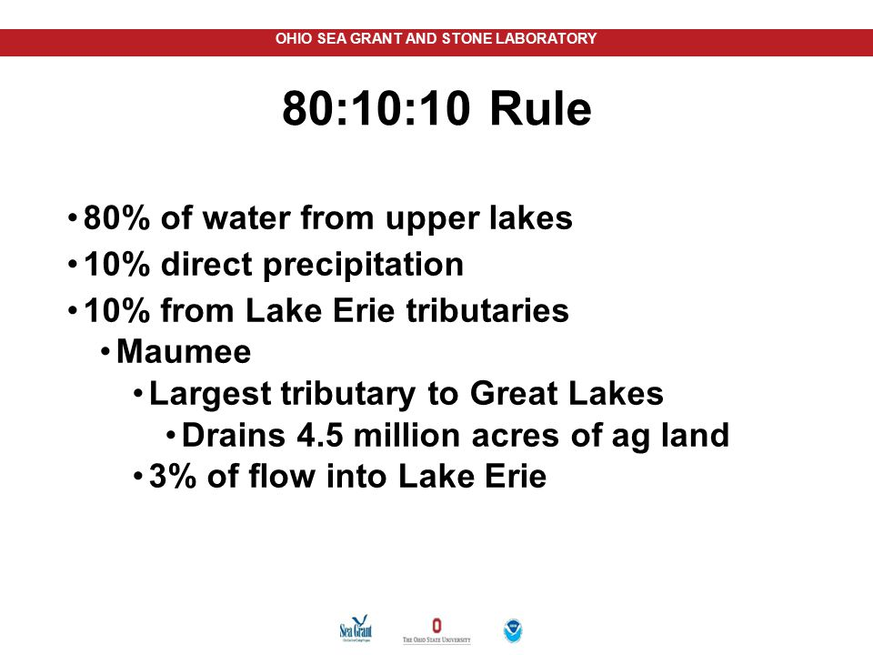 OHIO SEA GRANT AND STONE LABORATORY 80:10:10 Rule 80% of water from upper lakes 10% direct precipitation 10% from Lake Erie tributaries Maumee Largest